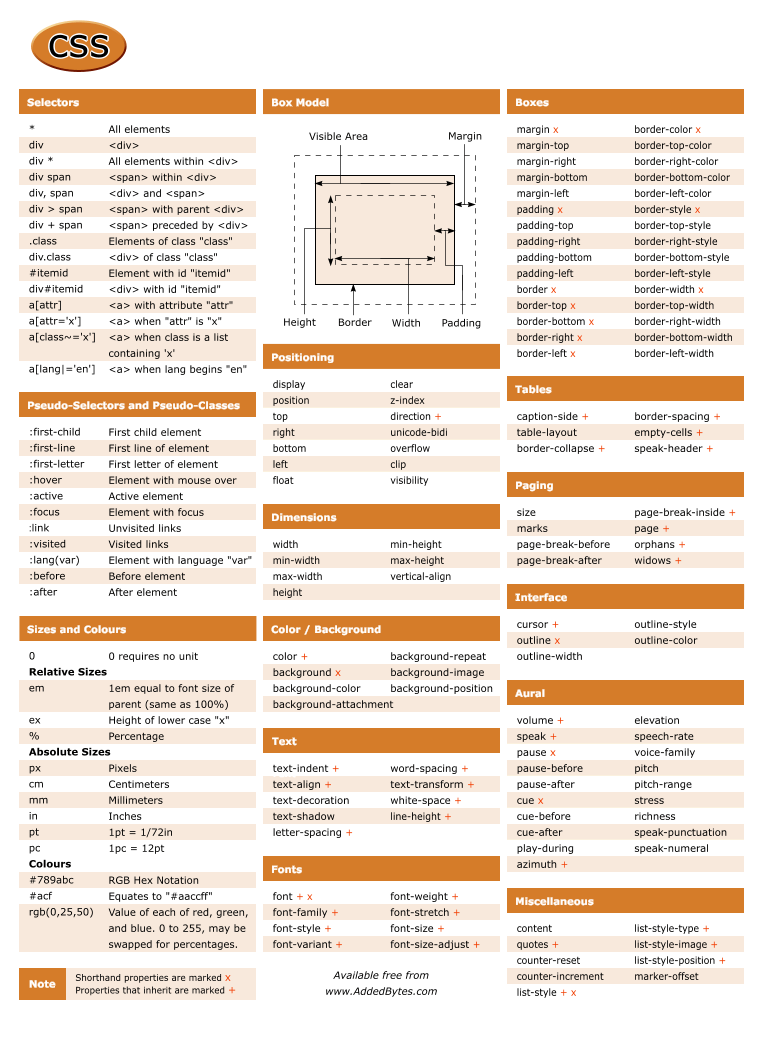 Index of /files/cheat_sheet